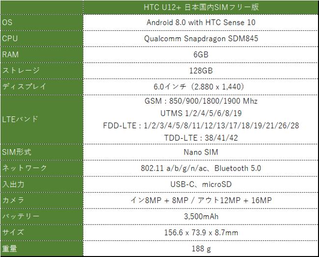 HTC U12+ 日本仕様 スペック