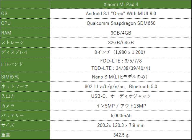 Xiaomi Mi Pad 4 スペック表