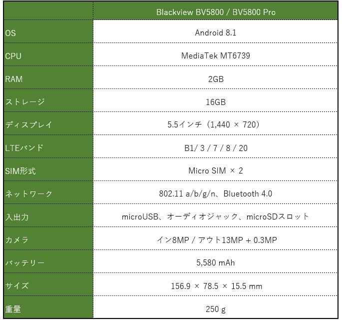 Blackview BV5800/BV5800 Pro