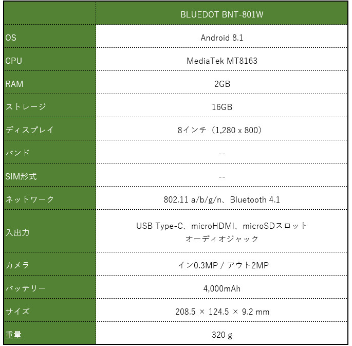 BLUEDOT BNT801W