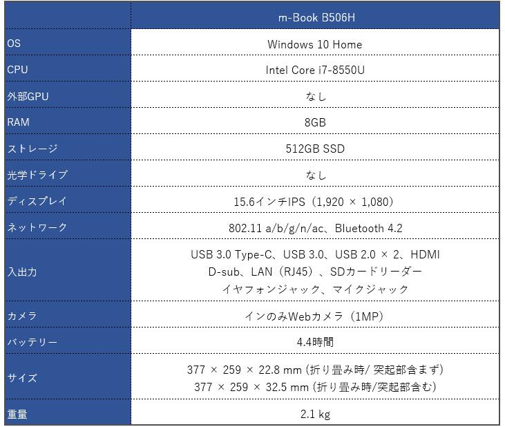 マウス m-Book B506H