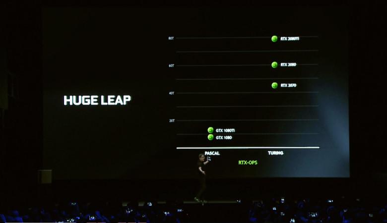 GeForceにニューモデルが登場