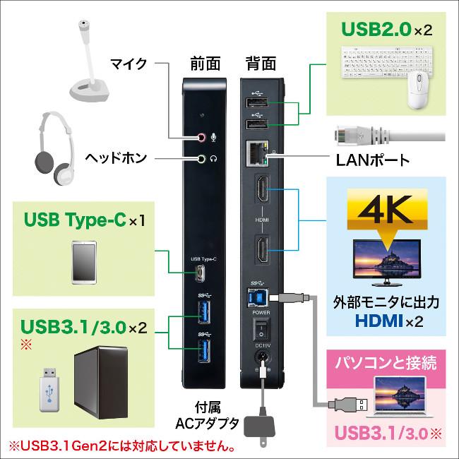 サンワサプライ USB-CVDK4