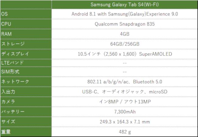 Galaxy Tab S4 スペック