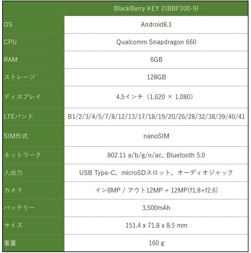 BlackBerry KEY2 スペック表