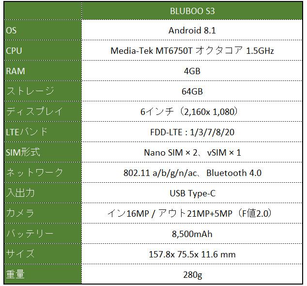 Bluboo S3 スペック表