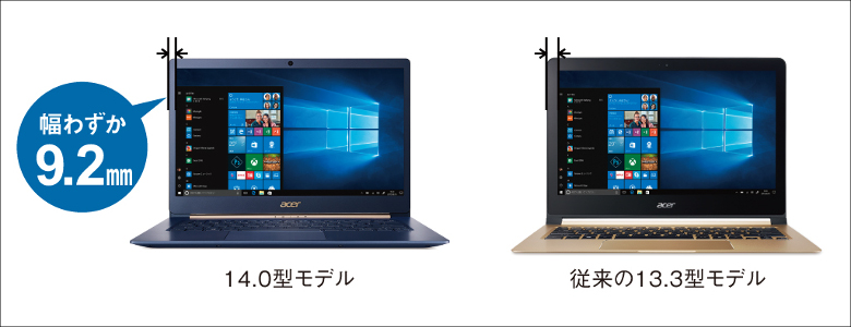 acer Swift 5(SF514-52T-A58U/BNF)