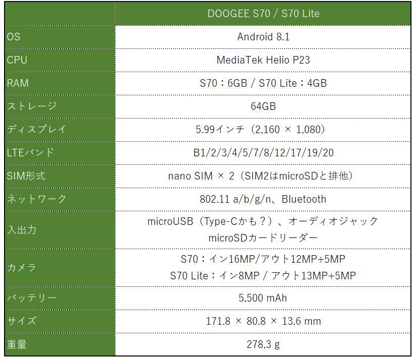 DOOGEE S70 / S70 Lite