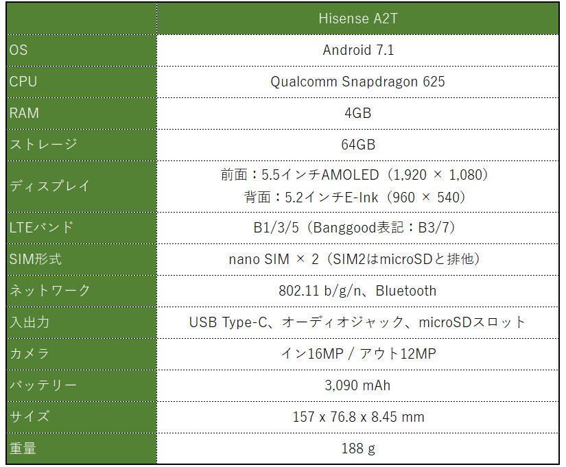 Hisense A2T