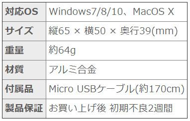 上海問屋  USBボリュームコントロールノブ DN-915589