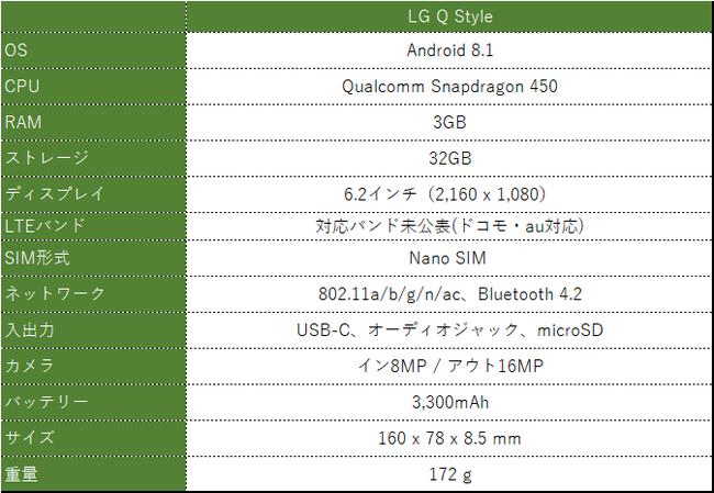 LG Q Style スペック