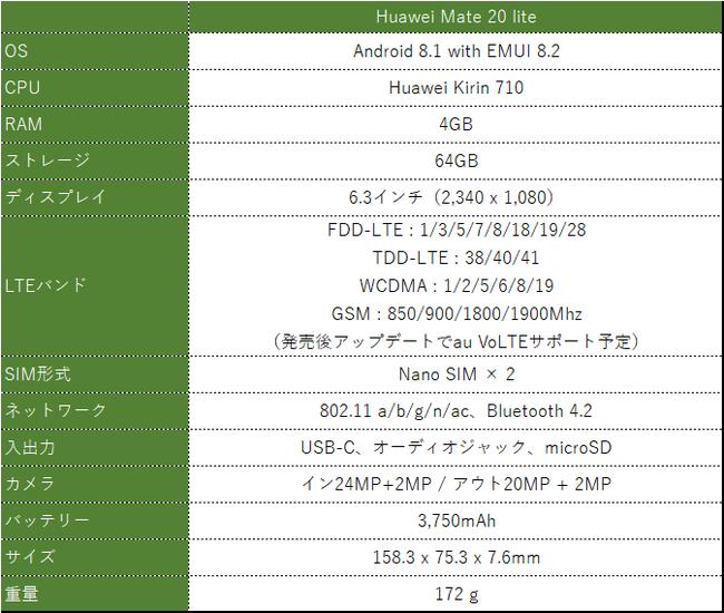 Huawei Mate 20 lite スペック