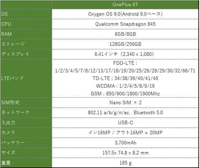 OnePlus 6T スペック