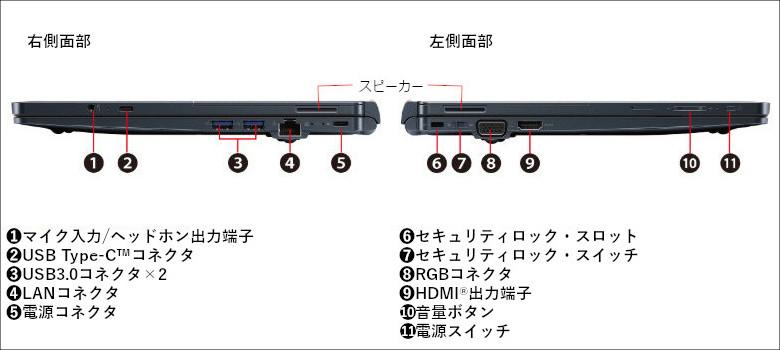 東芝 dynabook DZ83/J(D83)