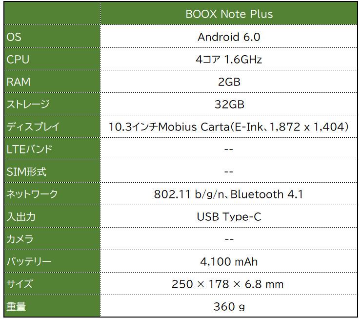 BOOX Note Plus