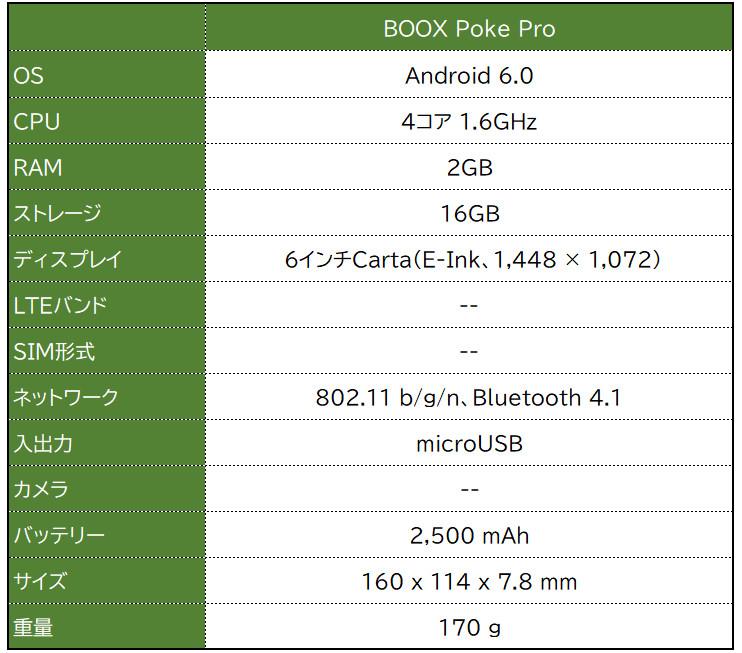 BOOX Poke Pro