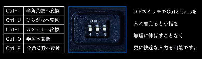 上海問屋  日本語73キー コンパクトメカニカルキーボード