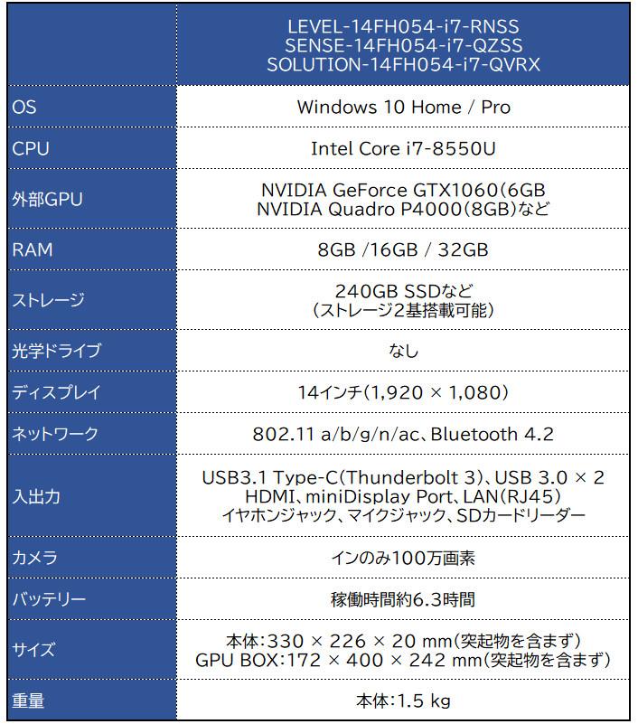 iiyama LEVEL-14FH054-i7 GPU BOX