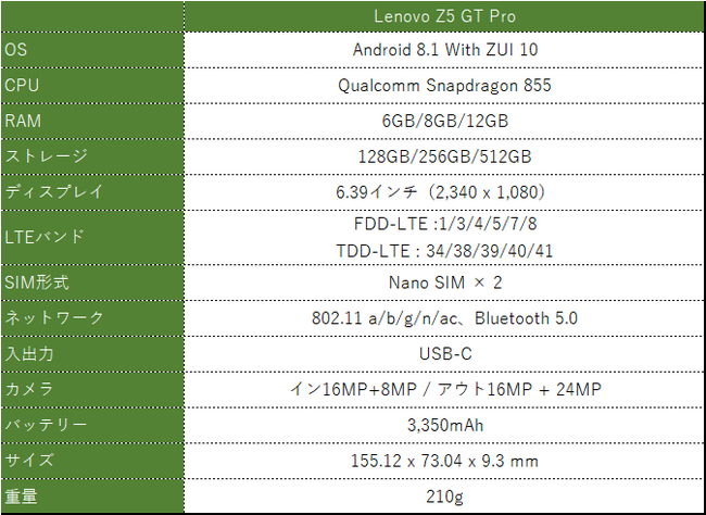 Lenovo Z5 Pro GT スペック