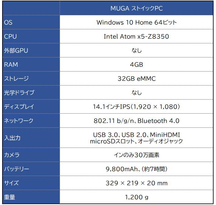 ドン・キホーテ MUGA ストイック PC2
