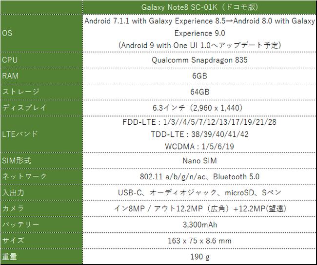 Galaxy Note8 国内ドコモ版SC-01Kスペック