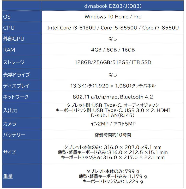 東芝 dynabook DZ83/J スペック表