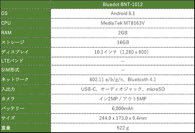 BNT-1020 スペック