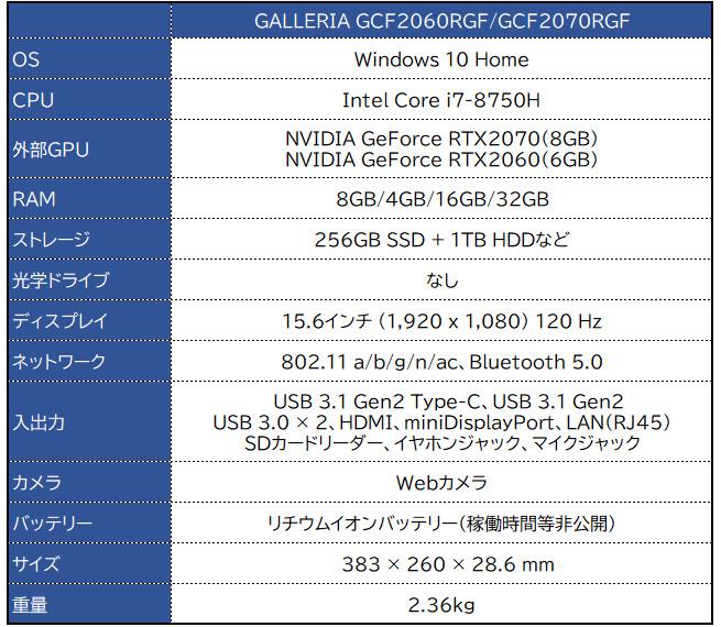 ドスパラ GALLERIA GCF2070RGF/GCF2060RGF