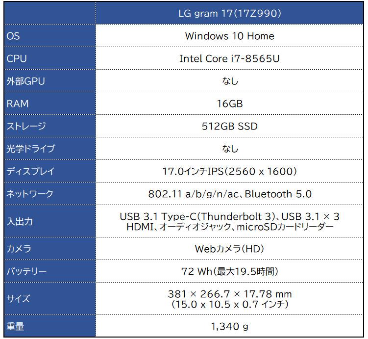LG gram 17(17Z990)