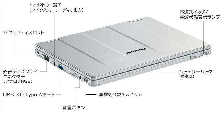 Panasonic Let's note RZ8