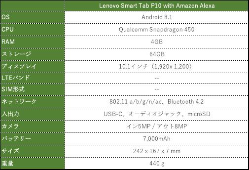 Lenovo Smart Tab P10 with Amazon Alexa スペック