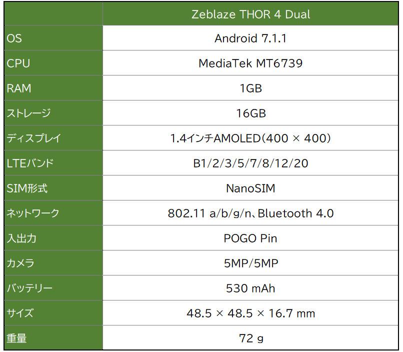 Zeblaze THOR 4 Dual