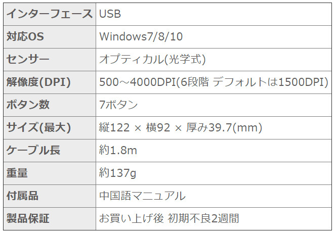 上海問屋 エルゴノミック ゲーミングマウス DN-915684