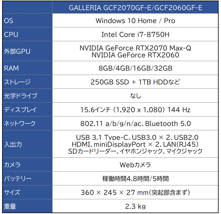 ドスパラ GALLERIA GCF2060GF-E/GCF2070GF-E