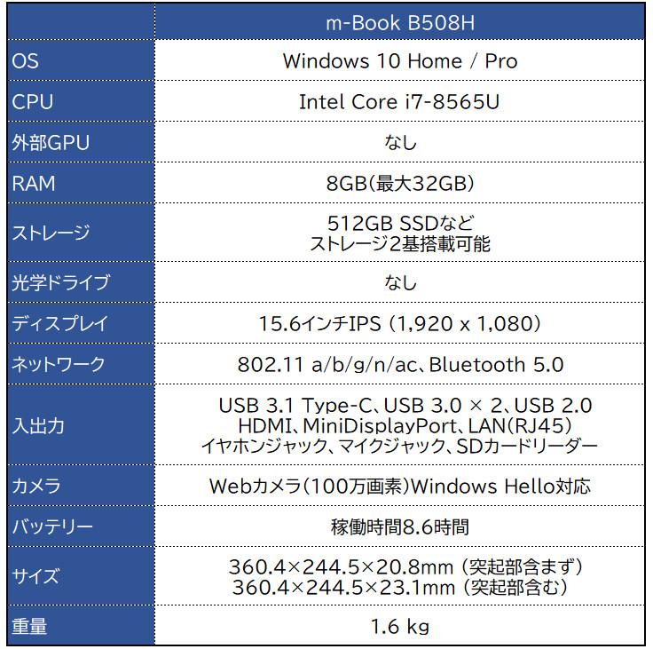 マウス m-Book B508H