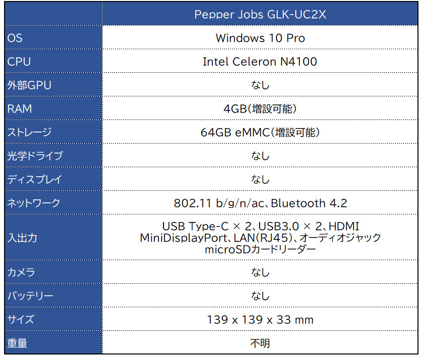 Pepper Jobs GLK-UC2X