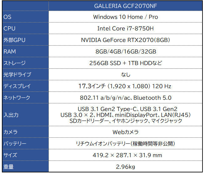 ドスパラ GALLERIA GCF2070NF スペック表