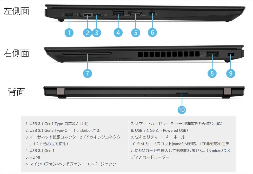 Lenovo ThinkPad T490s