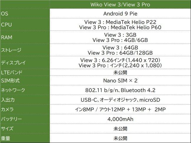 Wiko View 3 / View 3 Pro スペック
