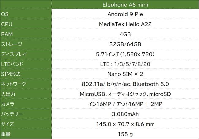 Elephone A6 mini スペック