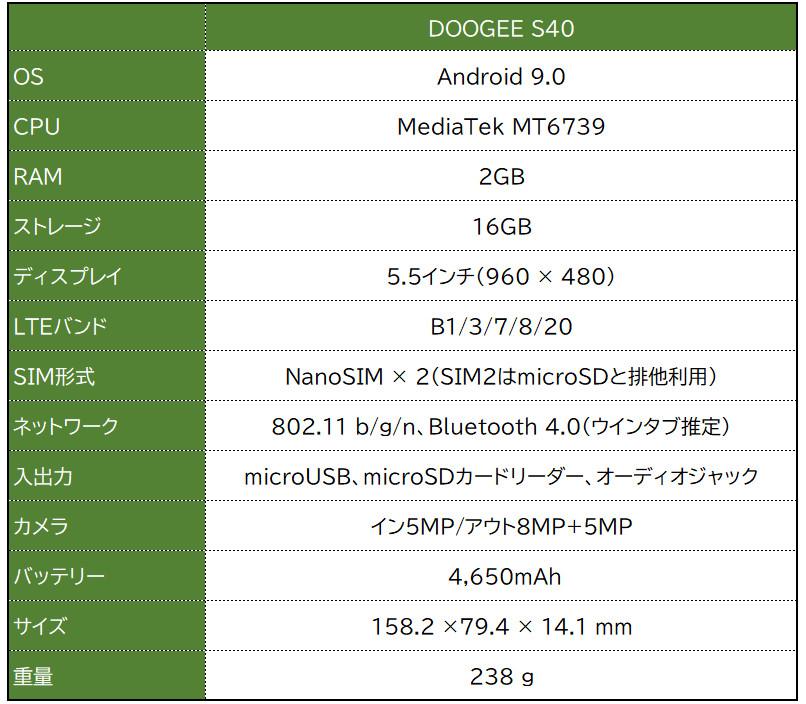 DOOGEE S40