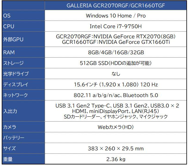 ドスパラ GALLERIA GCR2070RGF/GCR1660TGF