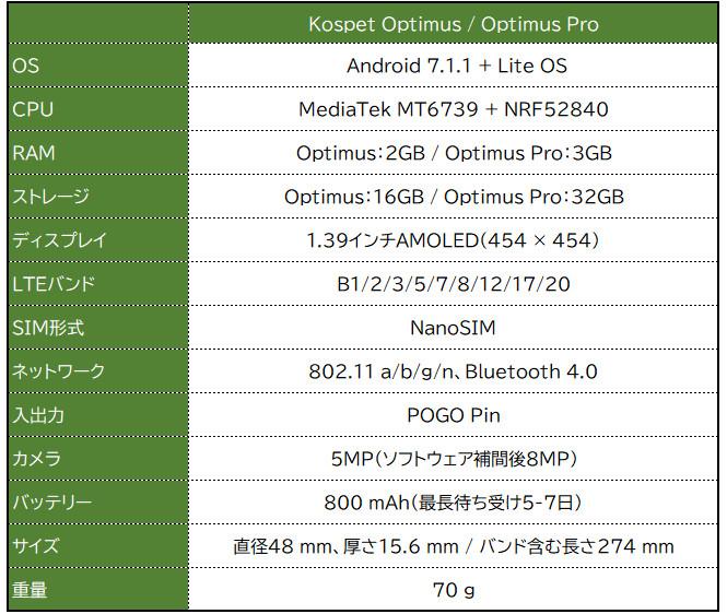Kospet Optimus / Optimus Pro