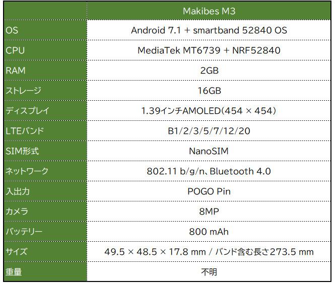 Makibes M3