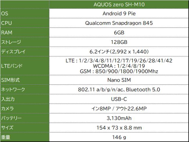 AQUOS zero SH-M10 スペック