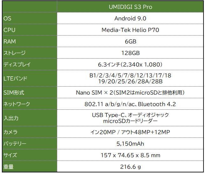 UMIDIGI S3 Pro スペック表