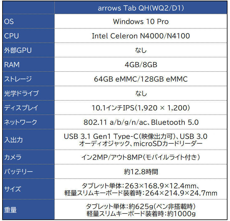 富士通 arrows Tab WQ2/D1 スペック表