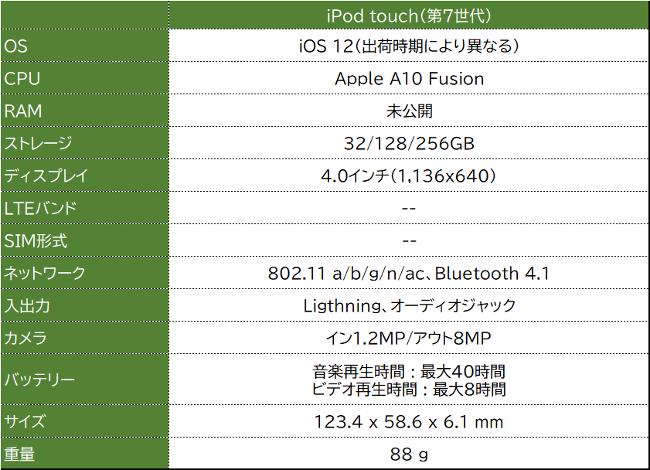 iPod touch スペック