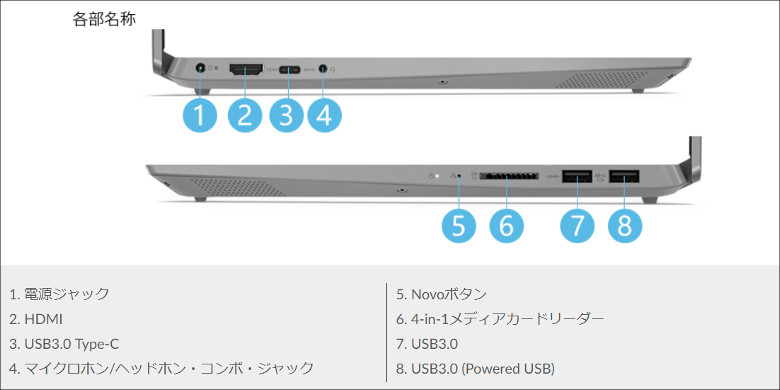 Lenovo IdeaPad S340(14)