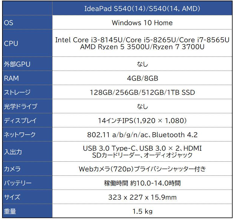 Lenovo IdeaPad S540(14)